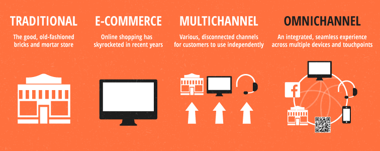 Advantages of omnichannel